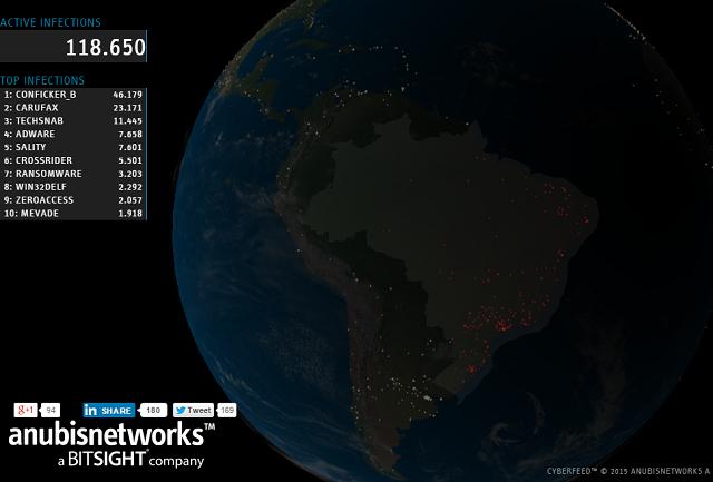 Anubis-Network
